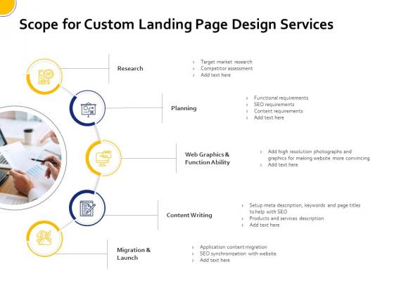 Landing Page Design Optimization Scope For Custom Landing Page Design Services Template PDF