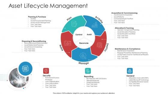 Landscape Architecture Planning And Management Asset Lifecycle Management Download PDF