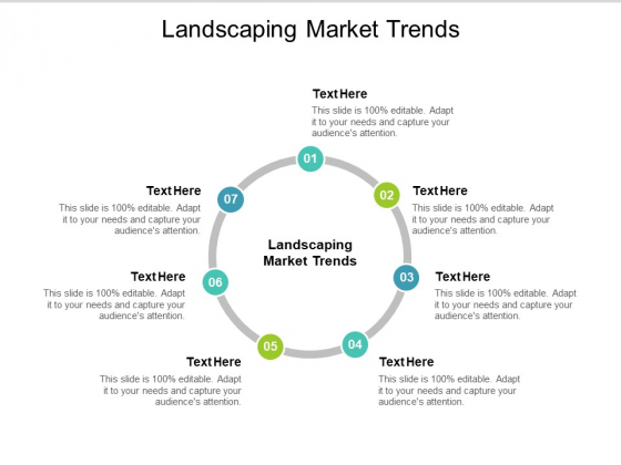 Landscaping Market Trends Ppt PowerPoint Presentation Ideas Templates Cpb
