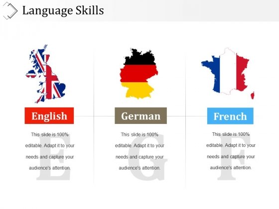 Language Skills Ppt PowerPoint Presentation Model Example