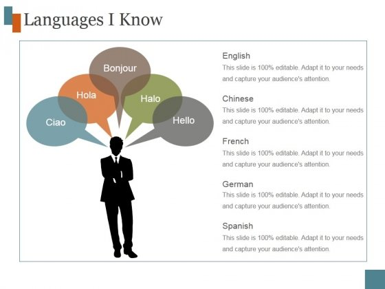 Languages I Know Ppt PowerPoint Presentation Samples