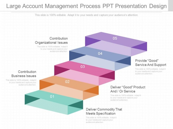 Large Account Management Process Ppt Presentation Design