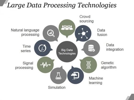 Large Data Processing Technologies Ppt PowerPoint Presentation Microsoft