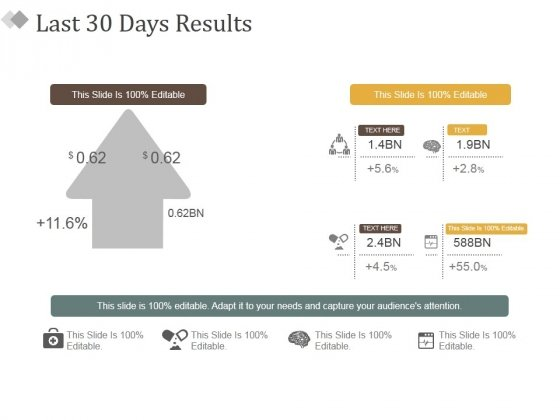 Last 30 Days Results Ppt PowerPoint Presentation Infographic Template Example