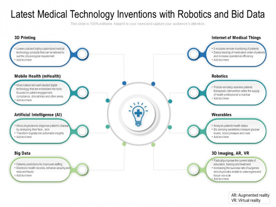 Latest Medical Technology Inventions With Robotics And Bid Data Ppt PowerPoint Presentation Summary Microsoft