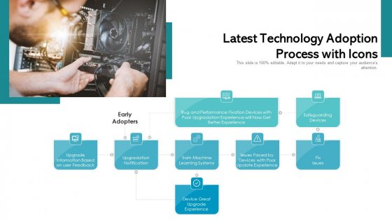 Latest Technology Adoption Process With Icons Ppt Rules PDF