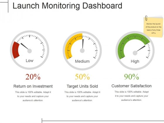 Launch Monitoring Dashboard Ppt PowerPoint Presentation Gallery Professional