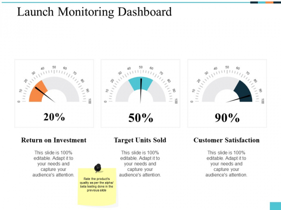 Launch Monitoring Dashboard Ppt PowerPoint Presentation Infographics Styles