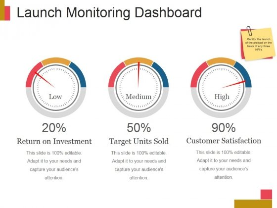 Launch Monitoring Dashboard Ppt PowerPoint Presentation Layout