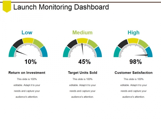 Launch Monitoring Dashboard Ppt PowerPoint Presentation Professional Inspiration