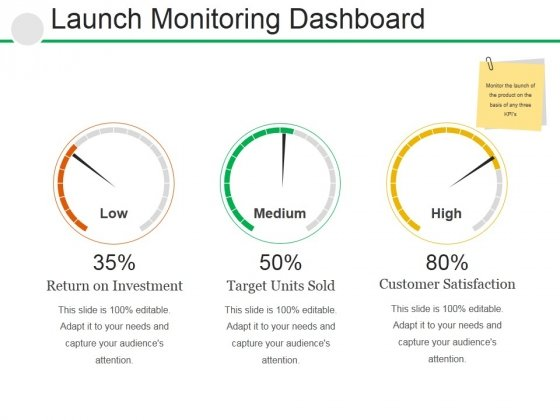 Launch Monitoring Dashboard Ppt PowerPoint Presentation Slides Structure