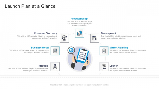 Launch Plan At A Glance Model Commercial Marketing Guidelines And Tactics Diagrams PDF