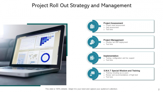 Launch_Planning_Circular_Gear_Ppt_PowerPoint_Presentation_Complete_Deck_With_Slides_Slide_2