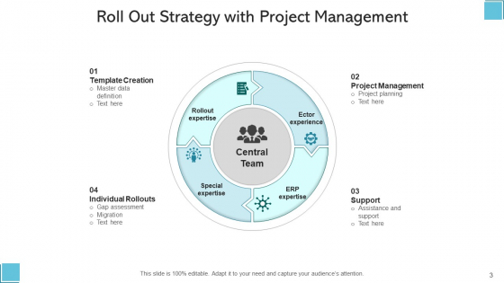 Launch_Planning_Circular_Gear_Ppt_PowerPoint_Presentation_Complete_Deck_With_Slides_Slide_3