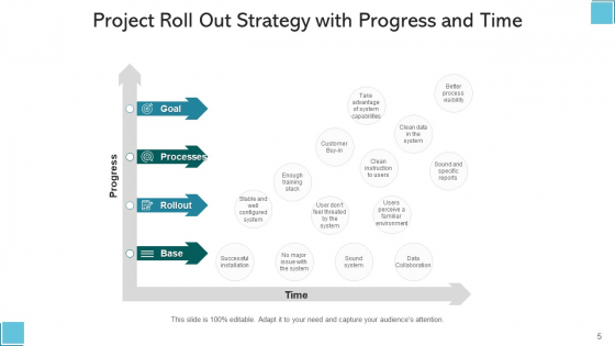 Launch_Planning_Circular_Gear_Ppt_PowerPoint_Presentation_Complete_Deck_With_Slides_Slide_5