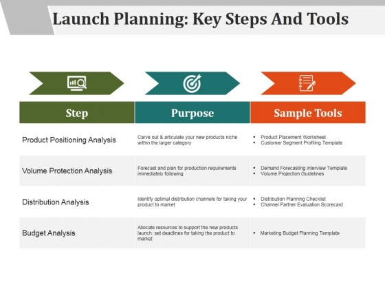 launch planning key steps and tools ppt powerpoint presentation