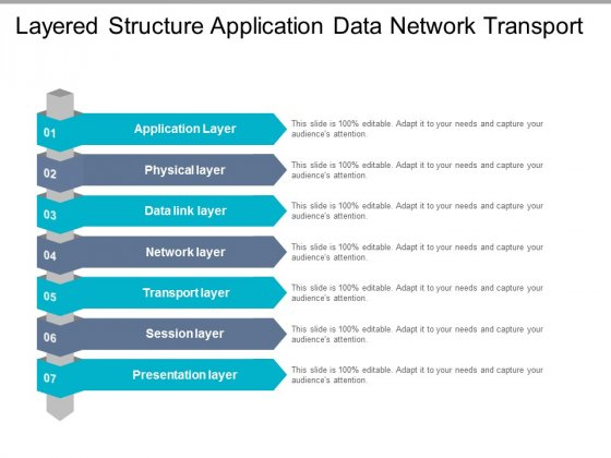 Layered Structure Application Data Network Transport Ppt PowerPoint Presentation Show Clipart Images