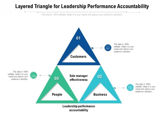 Layered Triangle For Leadership Performance Accountability Ppt PowerPoint Presentation Gallery Format PDF