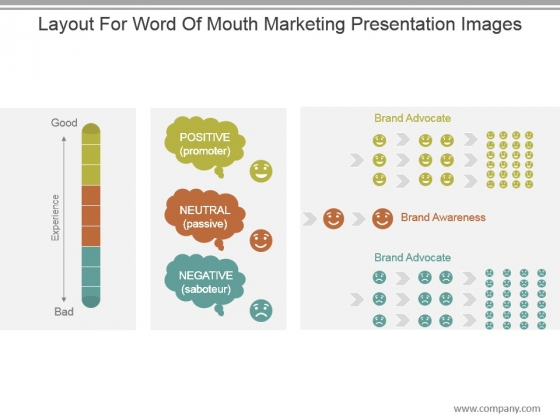 Layout For Word Of Mouth Marketing Presentation Images