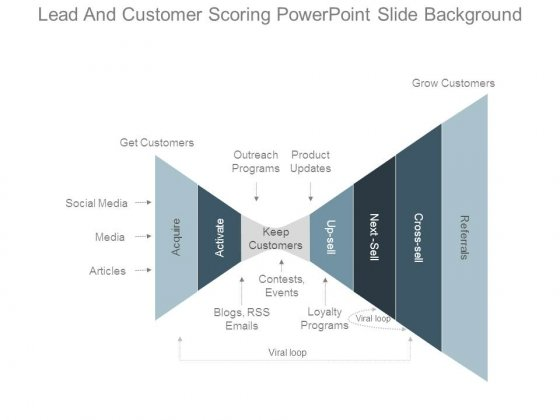 Lead And Customer Scoring Powerpoint Slide Background