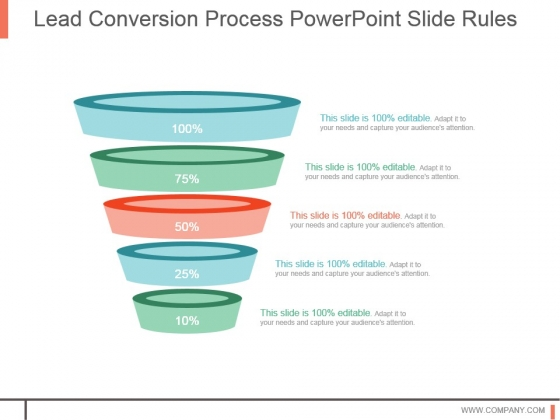 Lead Conversion Process Powerpoint Slide Rules