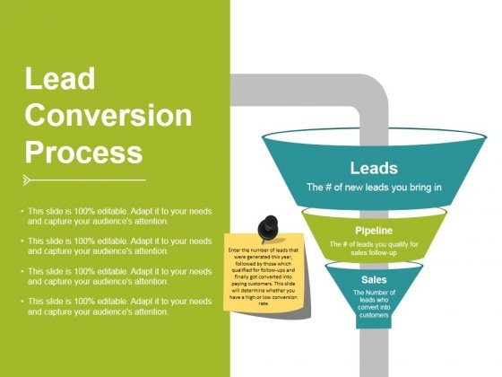 Lead Conversion Process Ppt PowerPoint Presentation Icon Design Ideas