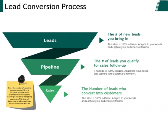 Lead Conversion Process Ppt PowerPoint Presentation Infographics Background