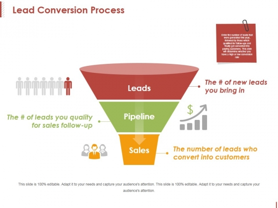 Lead Conversion Process Ppt PowerPoint Presentation Pictures Templates