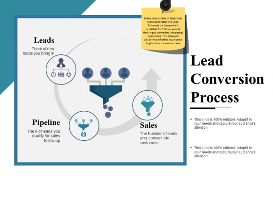Lead Conversion Process Ppt PowerPoint Presentation Professional Demonstration