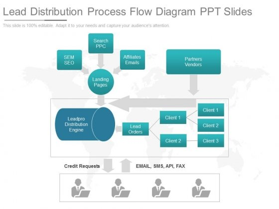 Lead Distribution Process Flow Diagram Ppt Slides - PowerPoint Templates
