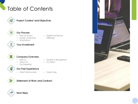 Lead Formation Agency Proposal Table Of Contents Ppt Outline Deck PDF