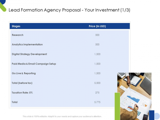 Lead Formation Agency Proposal Your Investment Analytics Ppt Gallery Vector PDF