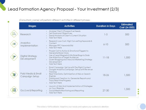Lead Formation Agency Proposal Your Investment Digital Ppt Styles Backgrounds PDF