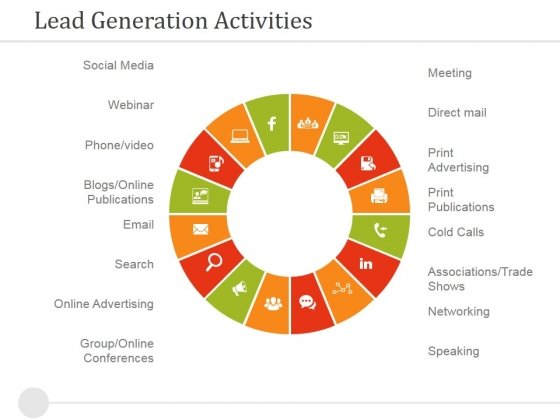 Lead Generation Activities Ppt PowerPoint Presentation File Graphics Example