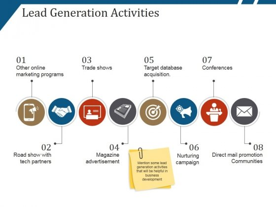 Lead Generation Activities Ppt PowerPoint Presentation Layouts Gridlines