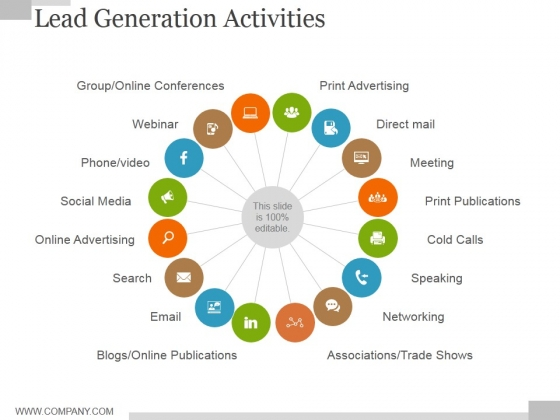 Lead Generation Activities Ppt PowerPoint Presentation Outline Professional