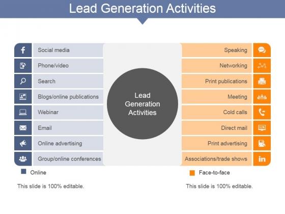 Lead Generation Activities Ppt PowerPoint Presentation Portfolio Inspiration