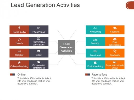 Lead Generation Activities Ppt PowerPoint Presentation Show Layout
