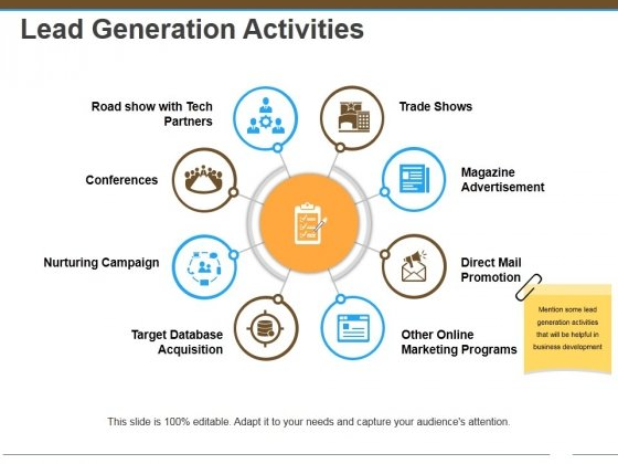 Lead Generation Activities Ppt Powerpoint Presentation Styles Icons
