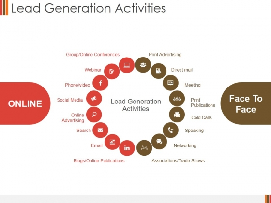 Lead Generation Activities Ppt PowerPoint Presentationmodel Brochure