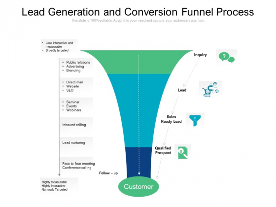 Lead Generation And Conversion Funnel Process Ppt PowerPoint Presentation File Background PDF