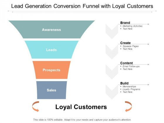 Lead Generation Conversion Funnel With Loyal Customers Ppt PowerPoint Presentation Professional Background Images