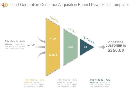 lead generation customer acquisition funnel powerpoint templates