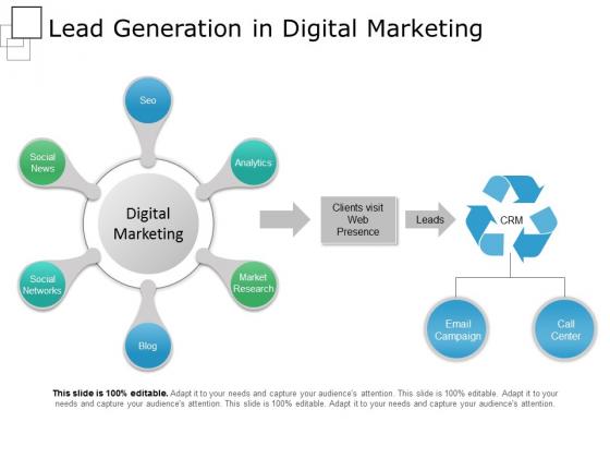 Lead Generation In Digital Marketing Ppt PowerPoint Presentation Model Microsoft
