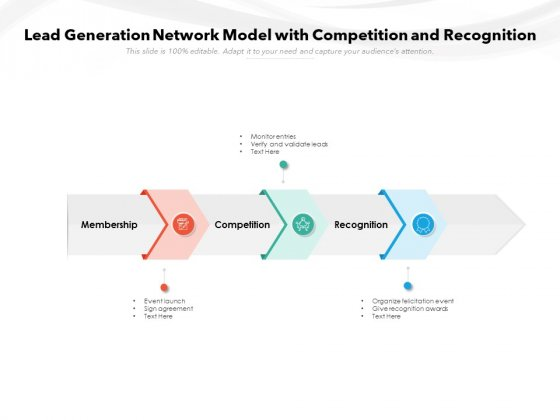 Lead Generation Network Model With Competition And Recognition Ppt PowerPoint Presentation File Smartart PDF