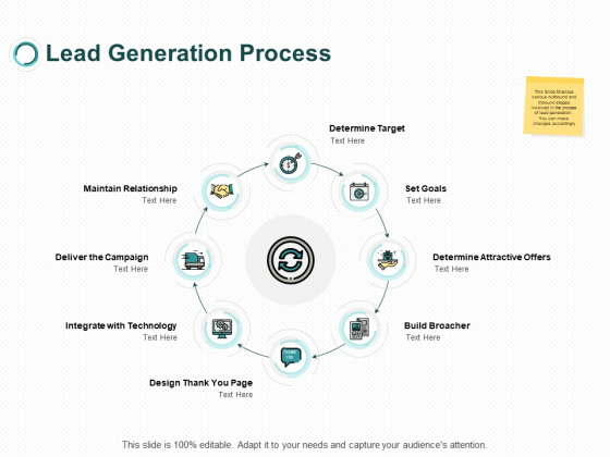 Lead Generation Process Goals Ppt PowerPoint Presentation Infographic Template Clipart