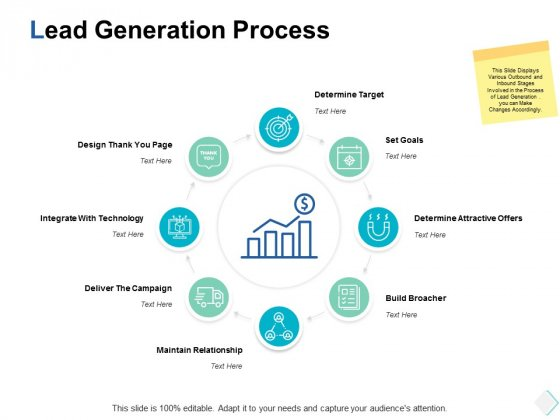 Lead Generation Process Ppt PowerPoint Presentation Show Mockup
