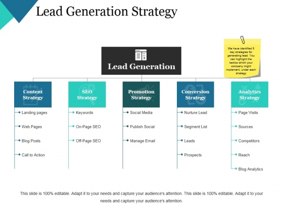 Lead Generation Strategy Ppt PowerPoint Presentation Gallery Clipart