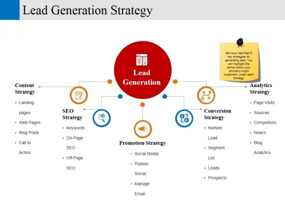 Lead Generation Strategy Ppt PowerPoint Presentation Portfolio Files