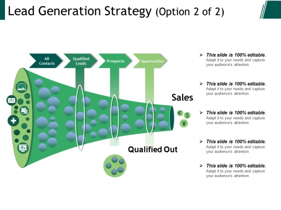 Lead Generation Strategy Template Ppt PowerPoint Presentation Ideas Guide